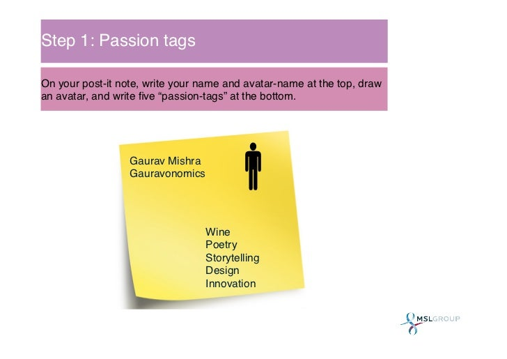 """Step 1: Passion tags!On your post-it note, write your name and avatar-name at the top, drawan avatar, and write five """"passi..."""
