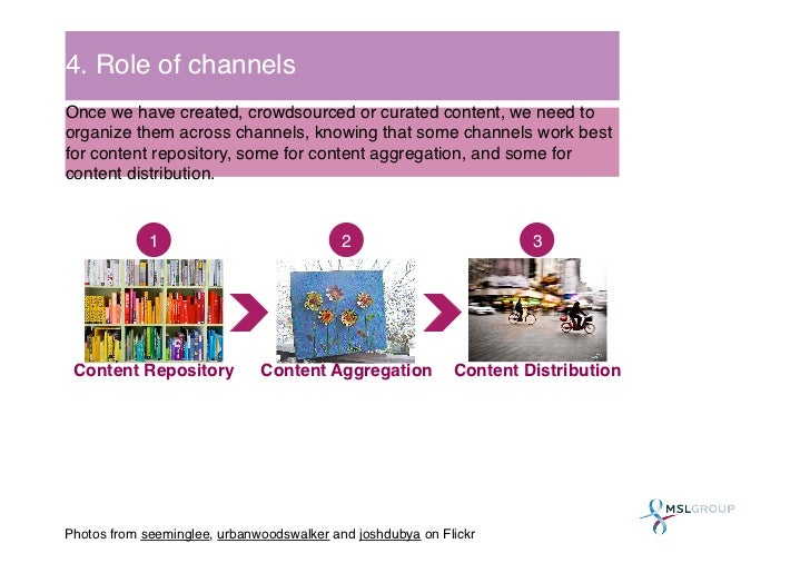 4. Role of channels!Once we have created, crowdsourced or curated content, we need toorganize them across channels, knowin...