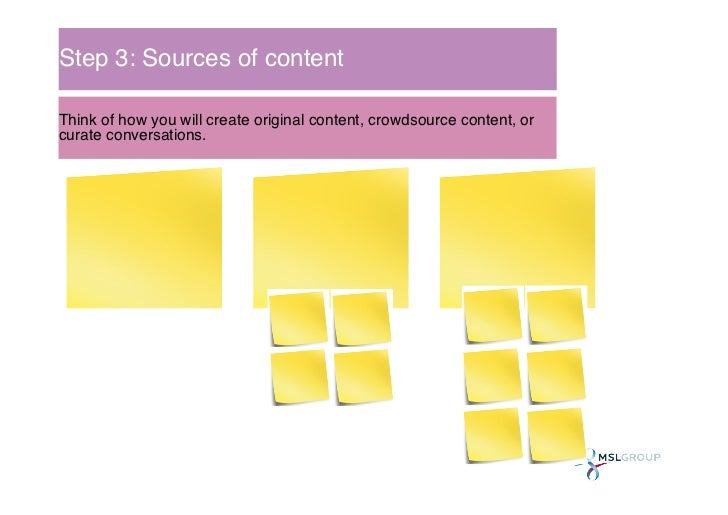 Step 3: Sources of content!Think of how you will create original content, crowdsource content, orcurate conversations.!