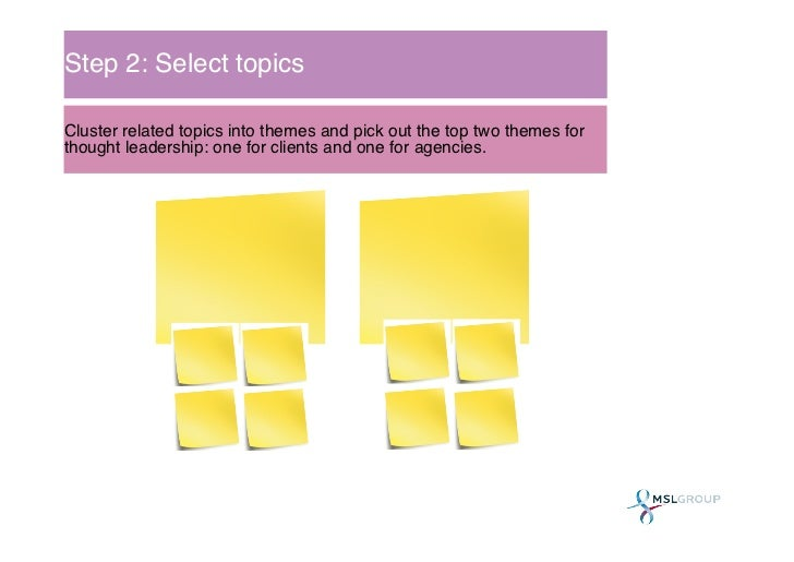 Step 2: Select topics!Cluster related topics into themes and pick out the top two themes forthought leadership: one for cl...