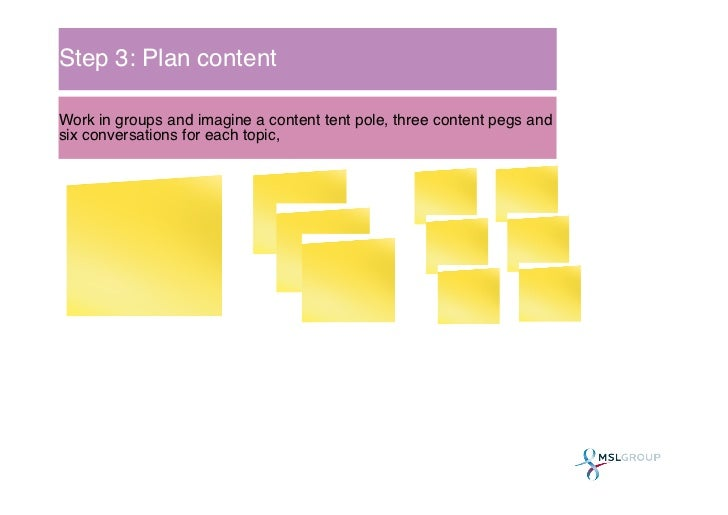 Step 3: Plan content!Work in groups and imagine a content tent pole, three content pegs andsix conversations for each topi...