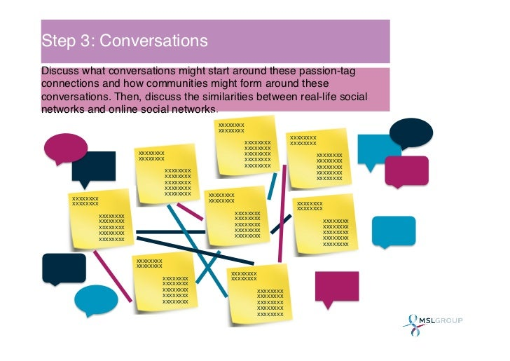 Step 3: Conversations!Discuss what conversations might start around these passion-tagconnections and how communities might...