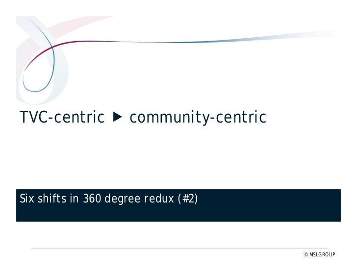 Interruption-based  permission- based    Six shifts in 360° redux (#4) www.threesixtyredux.com