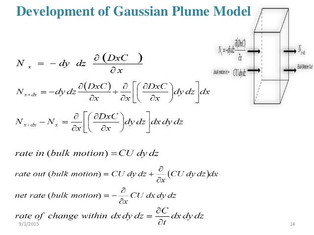 gaussian model Abstract: this study introduces a linear gaussian model-based framework for  voice biometrics the model works with discrete-time linear dynamical systems.