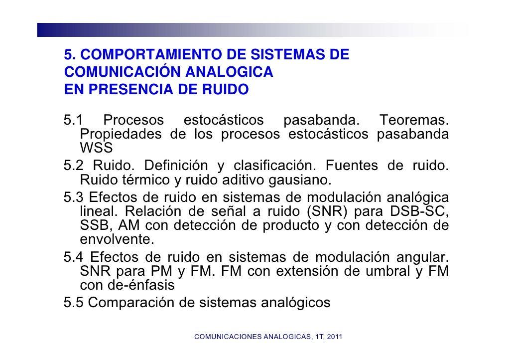 5. COMPORTAMIENTO DE SISTEMAS DECOMUNICACIÓN ANALOGICAEN PRESENCIA DE RUIDO5.1 Procesos estocásticos pasabanda. Teoremas. ...