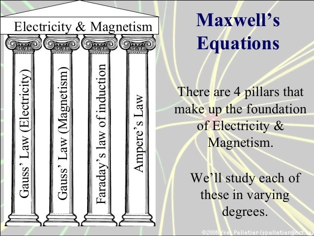 Electricity & Magnetism                                                                            Maxwell's              ...