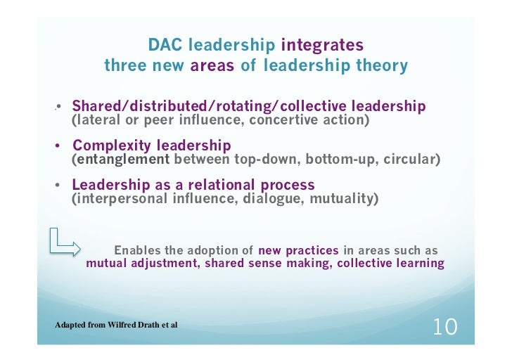 DAC leadership integrates             three new areas of leadership theory•   • Shared/distributed/rotating/collective lea...