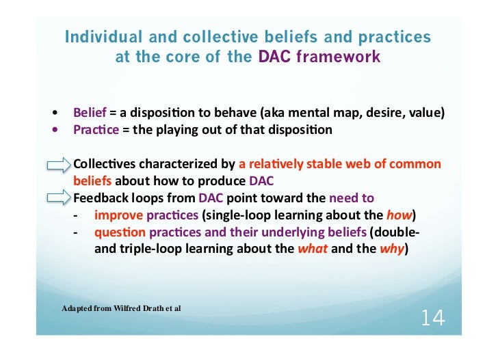 Individual and collective beliefs and practices           at the core of the DAC framework• Belief=adisposiGontobeha...