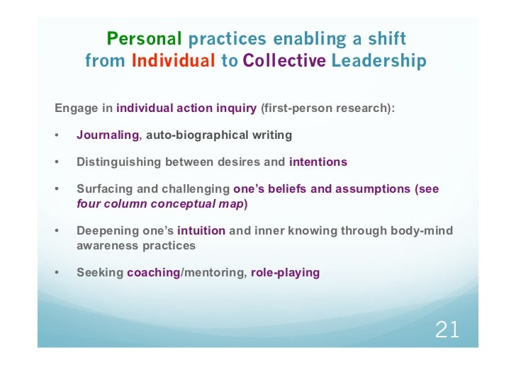 Personal practices enabling a shift     from Individual to Collective LeadershipEngage in individual action inquiry (first...