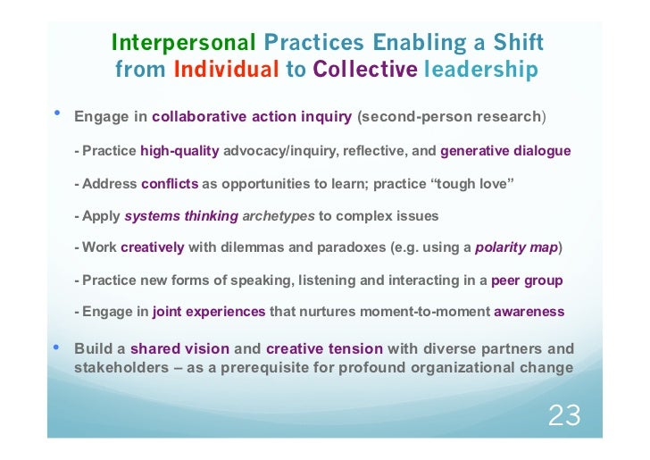 Interpersonal Practices Enabling a Shift        from Individual to Collective leadership• Engage in collaborative action i...