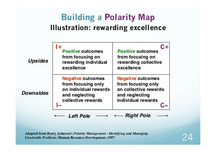 Building a Polarity Map                Illustration: rewarding excellence                   I+                            ...