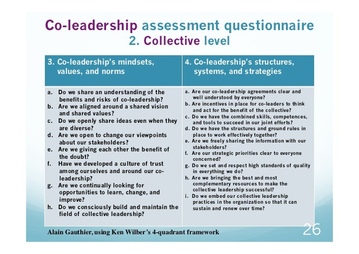 Co-leadership assessment questionnaire                           2. Collective level3. Co-leadership's mindsets,          ...