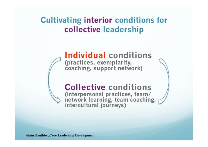 Cultivating interior conditions for               collective leadership                        Individual conditions      ...