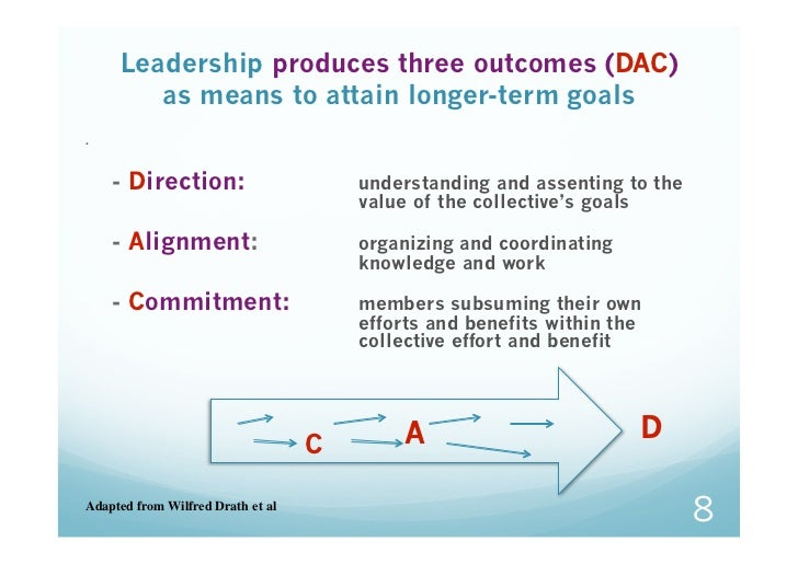 Leadership produces three outcomes (DAC)        as means to attain longer-term goals•    - Direction:                     ...