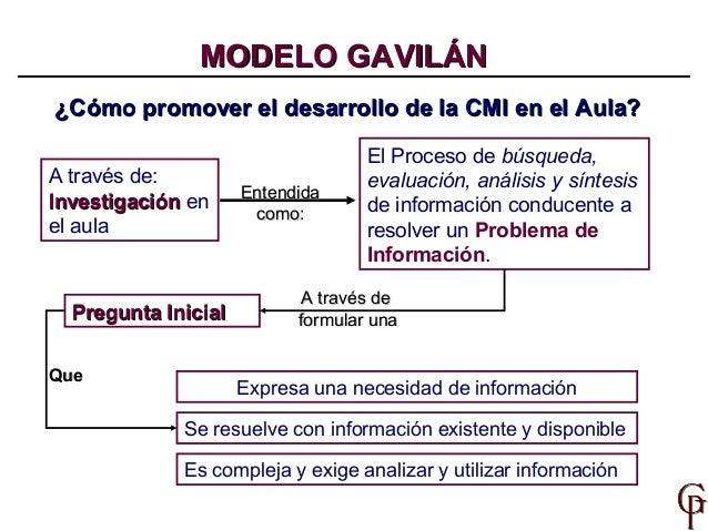 Gavilan Slide 2