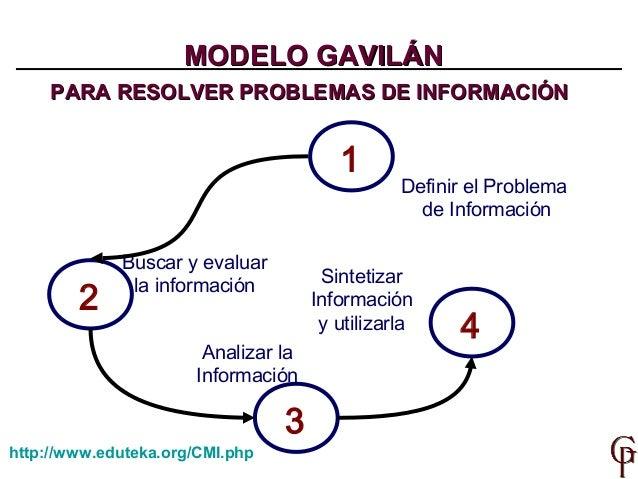 Gavilan Slide 3