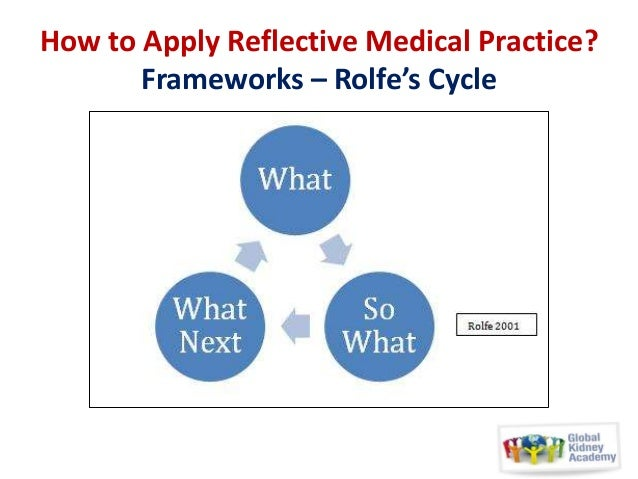 apply reflective practice critical thinking and analysis in health Nursing students in order to learn and apply critical thinking should develop   these skills include critical analysis, introductory and concluding justification,  valid conclusion,  the health care is setting the priorities of the day to apply  critical thinking (14)  oermann mh critical thinking, critical practice.