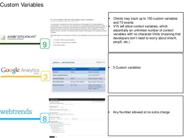 Custom Variables                          Clients may track up to 150 custom variables                           and 75 e...