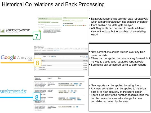 Historical Co relations and Back Processing                                    • Datawarehouse lets a user get data retroa...