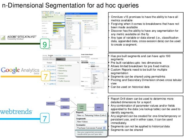 n-Dimensional Segmentation for ad hoc queries                                  • Omniture v15 promises to have the ability...