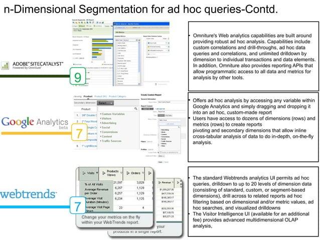 n-Dimensional Segmentation for ad hoc queries-Contd.                                  • Omnitures Web analytics capabiliti...