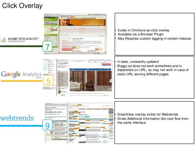 Click Overlay                    • Exists in Omniture as click overlay                    • Available via a Browser Plugin...