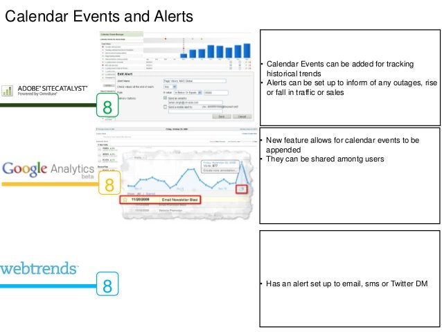 Calendar Events and Alerts                             • Calendar Events can be added for tracking                        ...