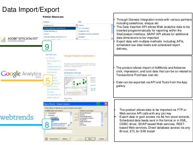 Data Import/Export                     • Through Genesis Integration exists with various partners                       in...
