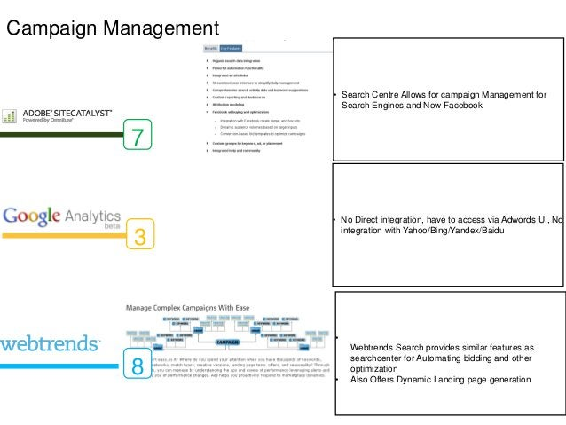 Campaign Management                      • Search Centre Allows for campaign Management for                        Search ...