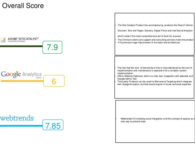 Overall Score                       • The Site Catalyst Product has accompanying products like Search Center,             ...