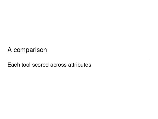 A comparisonEach tool scored across attributes