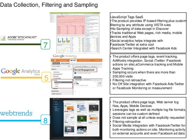 Data Collection, Filtering and Sampling                                          •JavaScript Tags SaaS                    ...