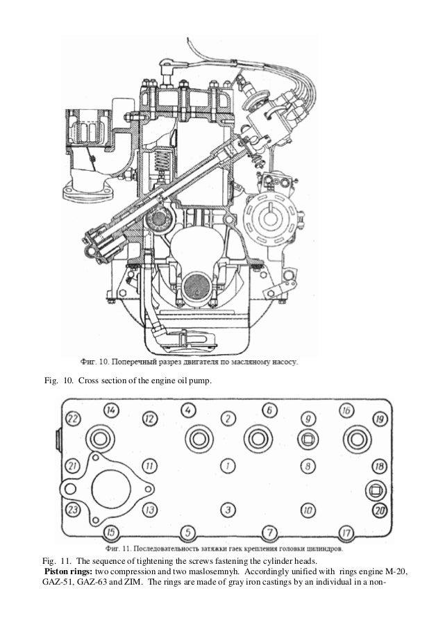GAZ69 Technical Maintenance Manual English