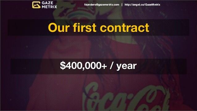 founders@gazemetrix.com | http://angel.co/GazeMetrix      Pipeline300+ brands & agencies