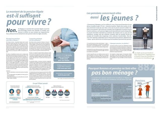 32 lespensionsenquestion Ce qu'il faut savoir En Belgique, le montant de la pension légale ne permet pas d'envisager l'ave...