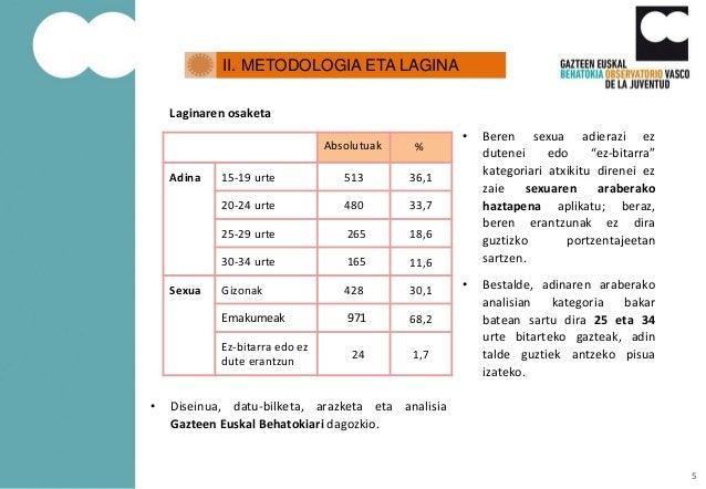 II. METODOLOGIA ETA LAGINA Absolutuak % Adina 15-19 urte 513 36,1 20-24 urte 480 33,7 25-29 urte 265 18,6 30-34 urte 165 1...