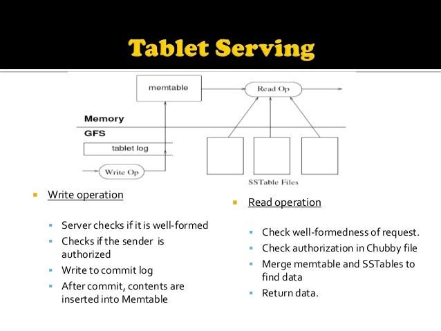 """In order to control size of memtable, tablet log, and SSTable   files, """"compaction"""" is used.1. Minor Compaction.-         ..."""