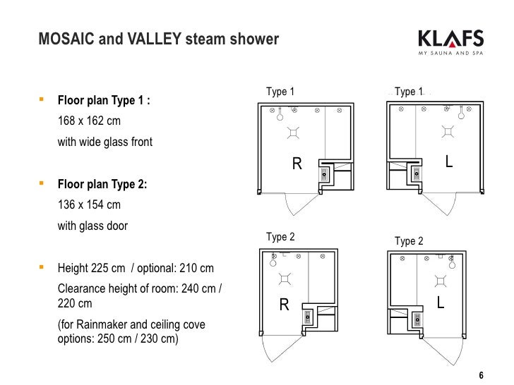 Some new ideas in home steam and spa for Steam room design plans