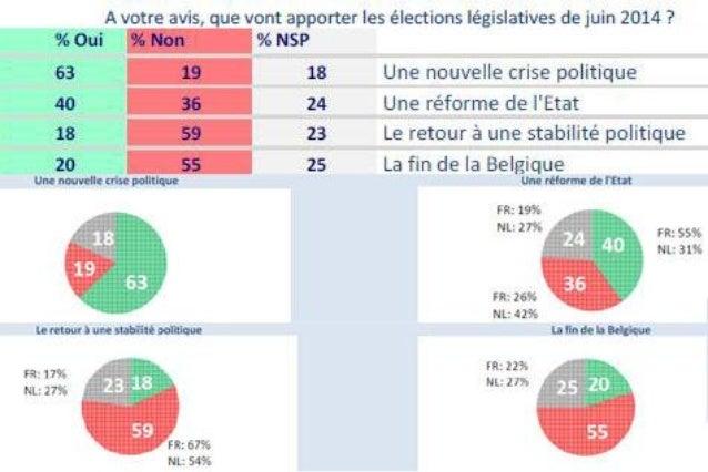 A votre avis que vont apporter les élections de 2014