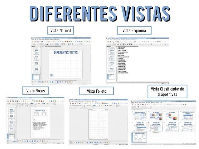 DIFERENTES VISTASDIFERENTES VISTAS Vista EsquemaVista Normal Vista FolletoVista Notas Vista Clasificador de diapositivas