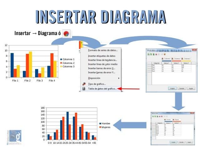 INSERTAR DIAGRAMAINSERTAR DIAGRAMA Insertar Diagrama ó→ Fila 1 Fila 2 Fila 3 Fila 4 0 2 4 6 8 10 12 Columna 1 Columna 2 Co...