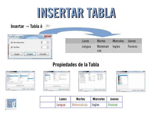 INSERTAR TABLAINSERTAR TABLA Insertar Tabla ó→ Lunes Martes Miercoles Jueves Lengua Matemati cas Ingles Frances Propiedade...