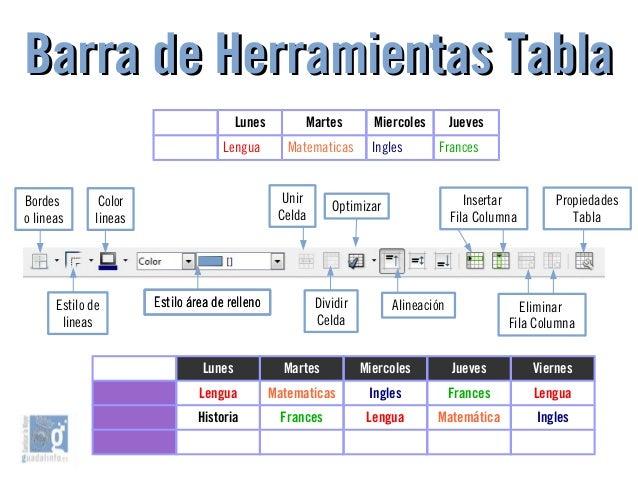 Barra de Herramientas TablaBarra de Herramientas Tabla Lunes Martes Miercoles Jueves Lengua Matematicas Ingles Frances Bor...