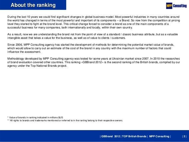 GBBrand 2012 - TOP 100 British Brands Slide 2