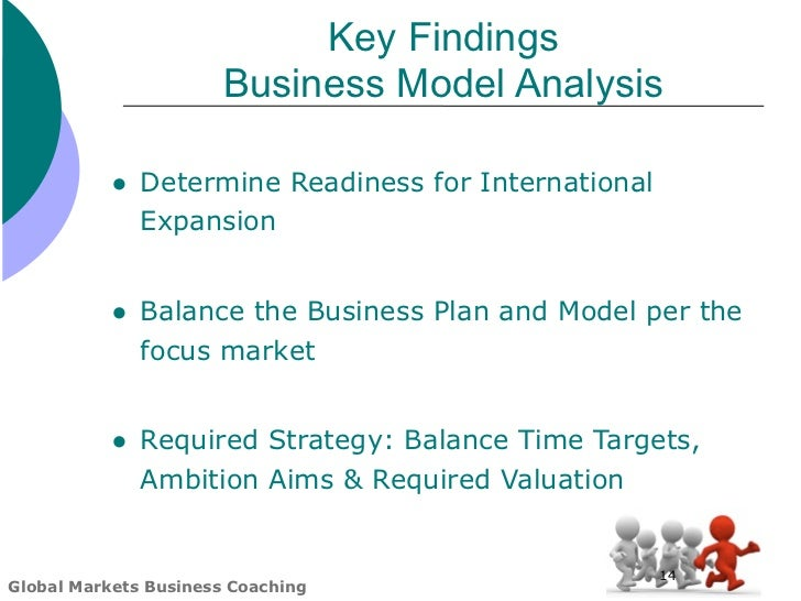 global international business an analysis Historically, the finance functions in large us and european firms have focused on cost control, operating budgets, and internal auditing but as corporations go global, a world of finance opens up within them, presenting new opportunities and challenges for cfos.