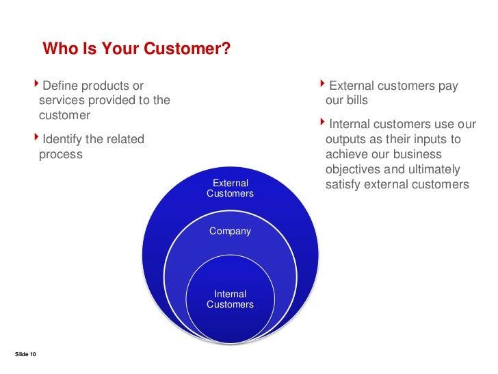 understanding customer profitability at charles schwab case study