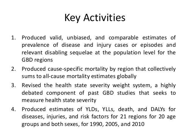Burden of Illness - sunovionhealthinsights.com