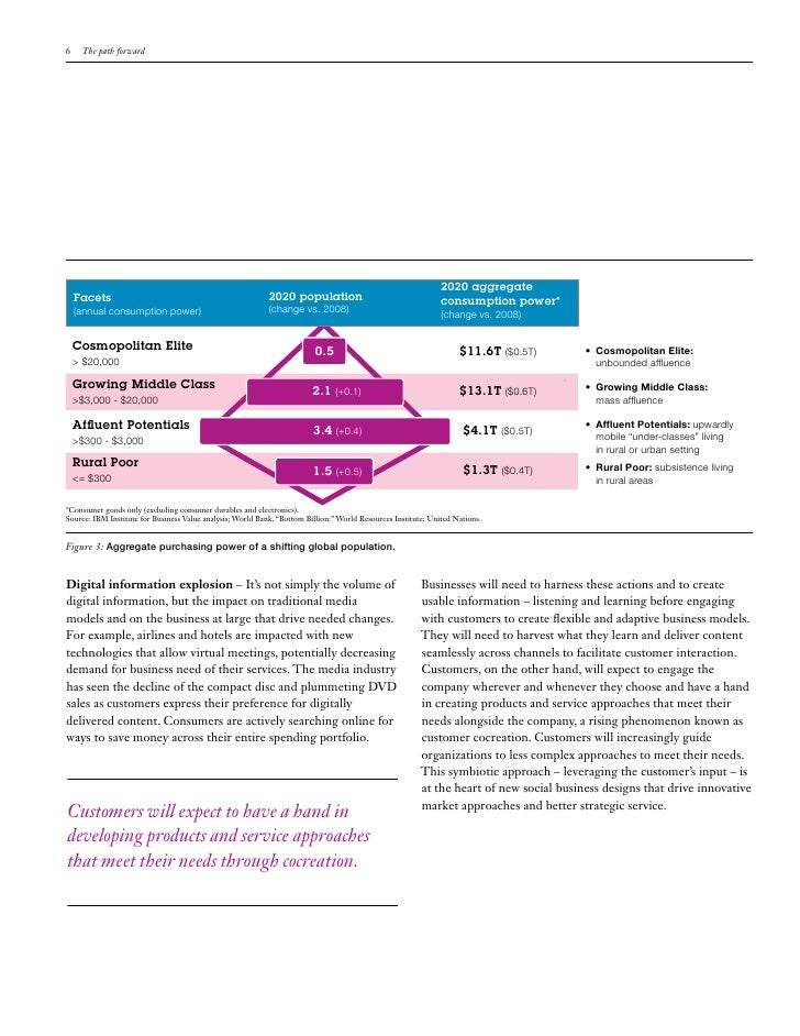 ibm crm study Customer relationship management this booklet is designed to help small and medium business  owners understand the basics of customer relationship.