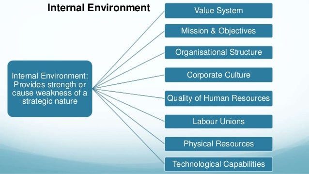 external and internal environment of nestle company External factors include the environment your organization operates in, its market, ecosystem, and all of the third parties involved the market includes all of your customers the ecosystem includes the technological, social, economic, and political environment that you operate in.