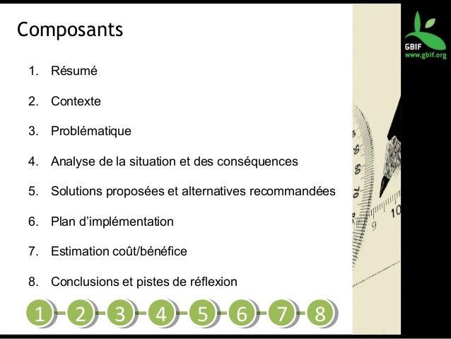 Composants 1. Résumé 2. Contexte 3. Problématique 4. Analyse de la situation et des conséquences 5. Solutions proposées et...
